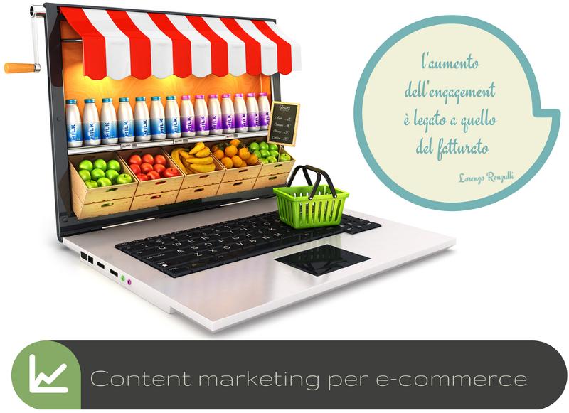 Content marketing per e-commerce